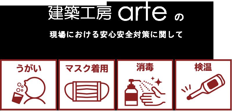 arteのウイルス対策